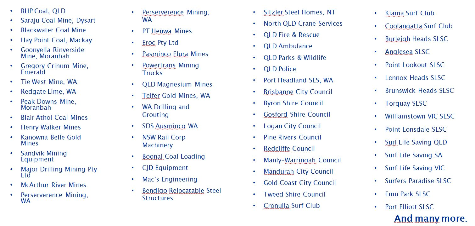international clients list