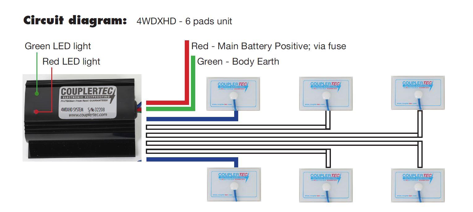 What Is Couplertec Electronic Rustproofing Circuit Schematic Diagrams Dual Battery Isolator Led Light Diagram Web En